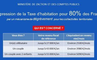 Dégrèvement de la taxe d'habitation en 2018