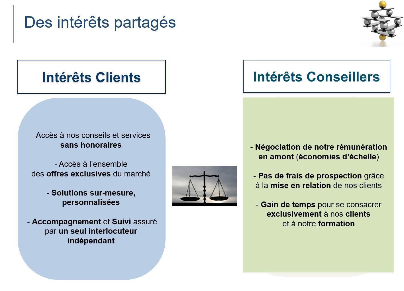 interet-client-maestro-financement