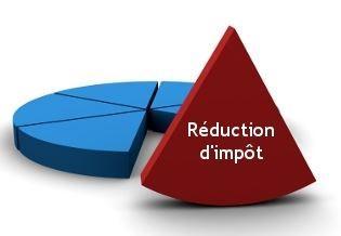 reduction impot