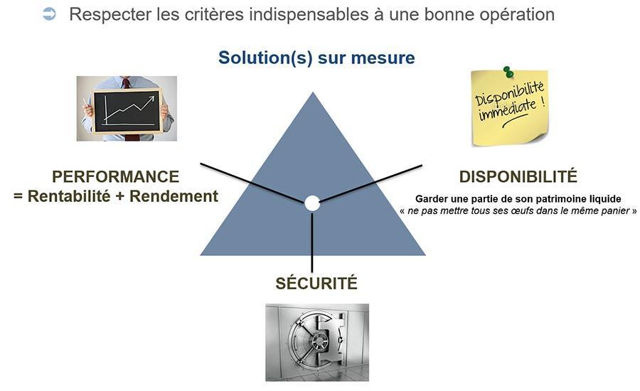 respect-critere-maestro-finance