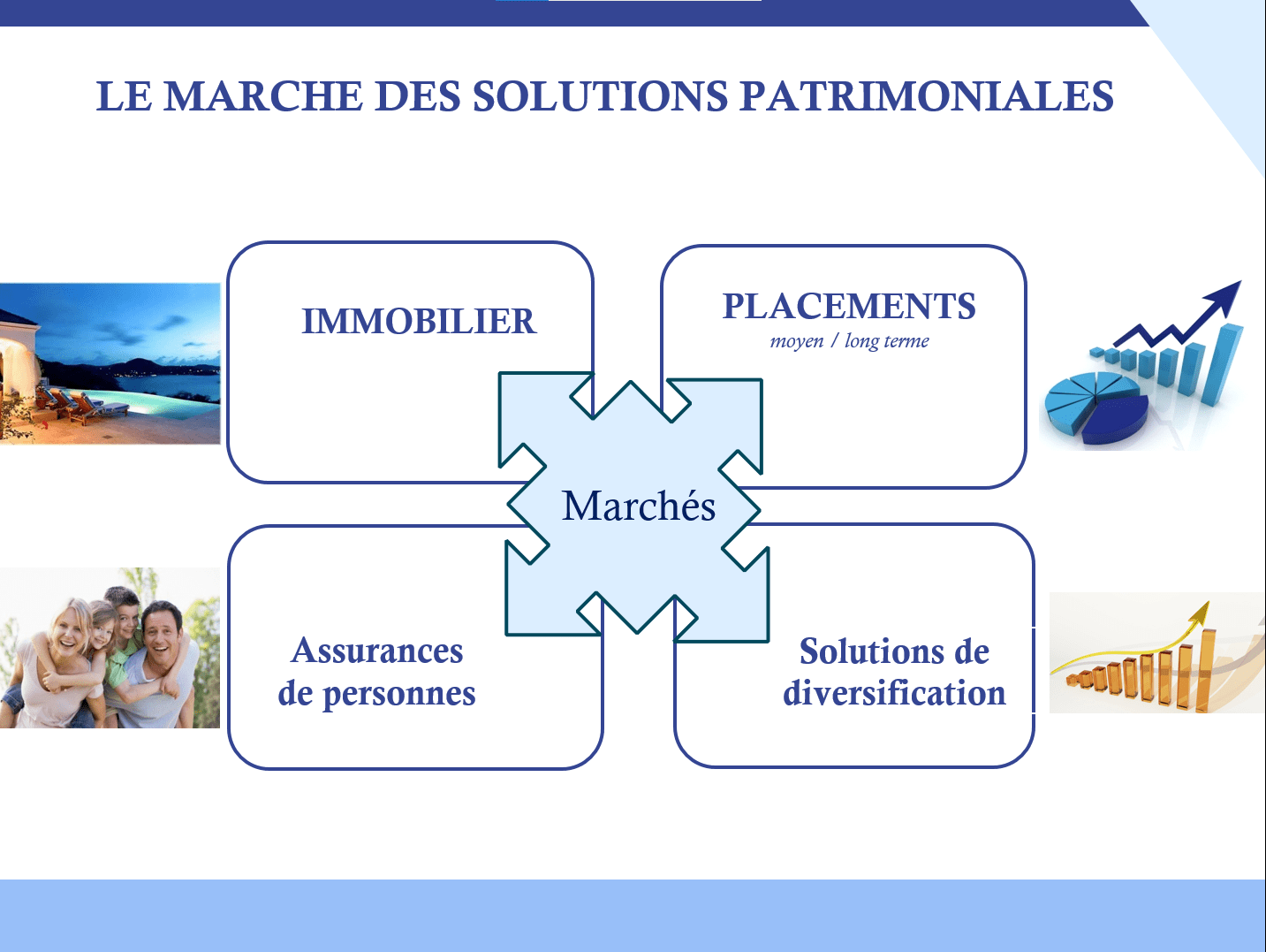solutions a tout age maestro finance